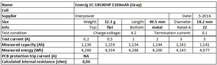 Enercig%20EC-18500HP%201100mAh%20(Gray)-info