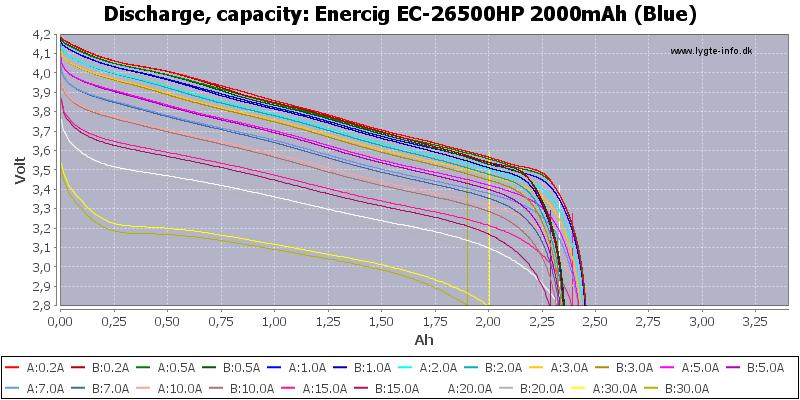 Enercig%20EC-26500HP%202000mAh%20(Blue)-Capacity
