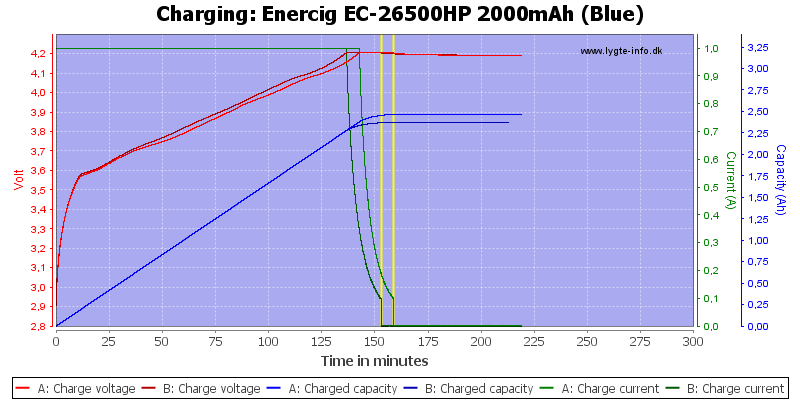 Enercig%20EC-26500HP%202000mAh%20(Blue)-Charge