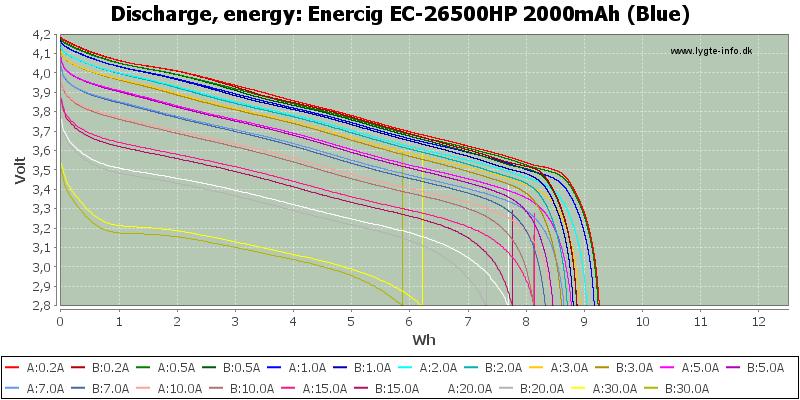 Enercig%20EC-26500HP%202000mAh%20(Blue)-Energy