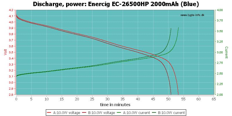 Enercig%20EC-26500HP%202000mAh%20(Blue)-PowerLoadTime