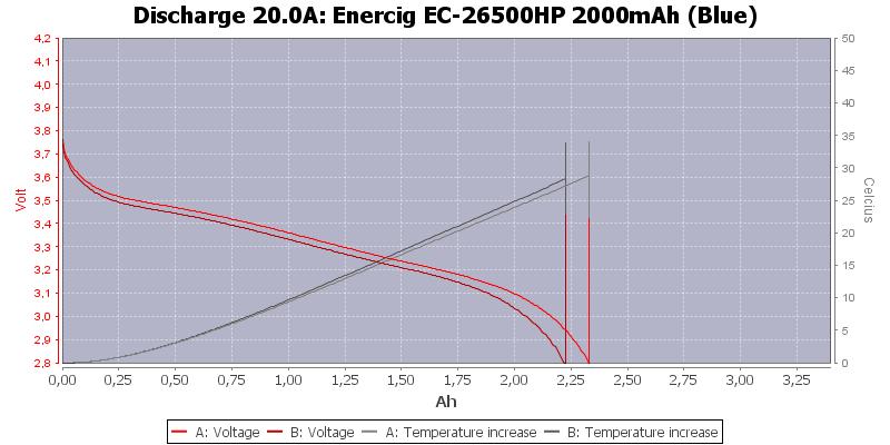 Enercig%20EC-26500HP%202000mAh%20(Blue)-Temp-20.0