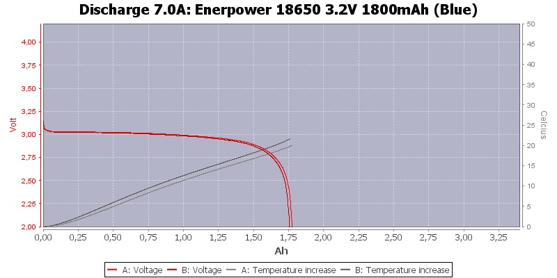 Enerpower%2018650%203.2V%201800mAh%20(Blue)-Temp-7.0