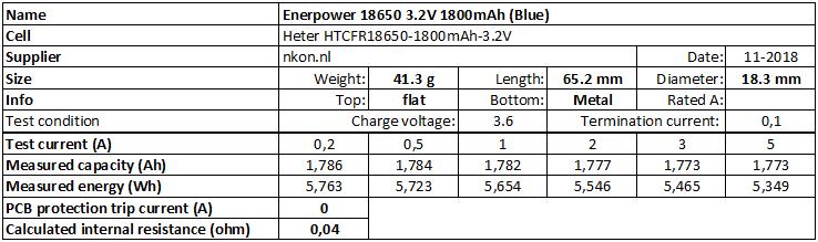 Enerpower%2018650%203.2V%201800mAh%20(Blue)-info
