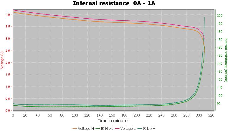 Discharge-Enerpower%2B%2018650%203000mAh%20%28Gray%29%202019-pulse-1.0%2010%2010-IR