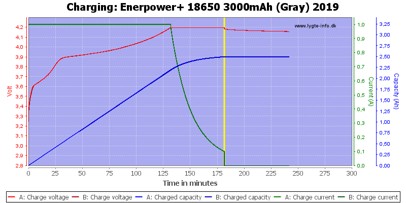 Enerpower+%2018650%203000mAh%20(Gray)%202019-Charge