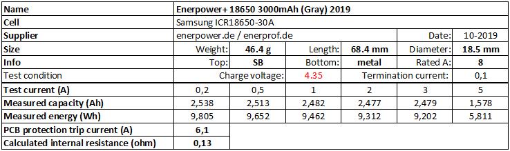 Enerpower+%2018650%203000mAh%20(Gray)%202019-info