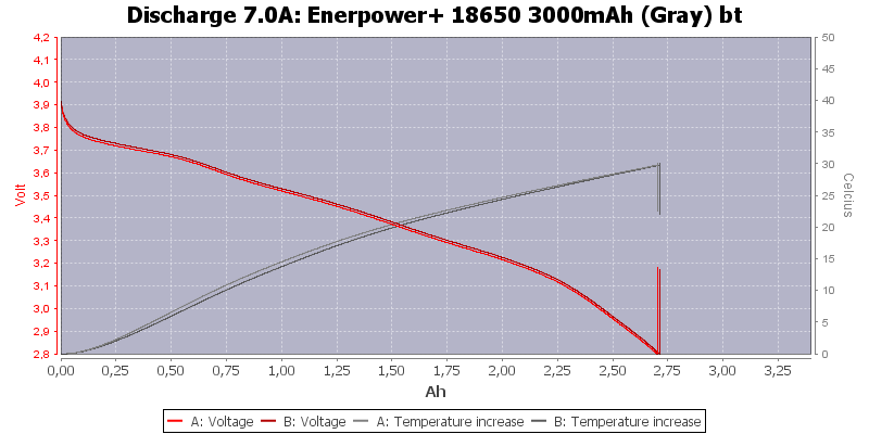 Enerpower+%2018650%203000mAh%20(Gray)%20bt-Temp-7.0