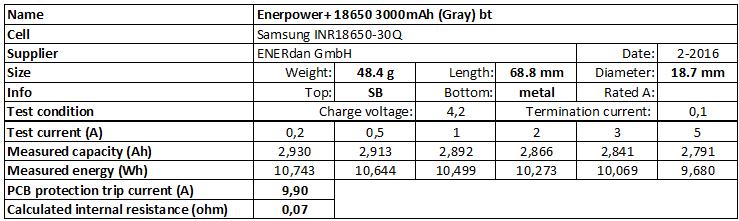 Enerpower+%2018650%203000mAh%20(Gray)%20bt-info