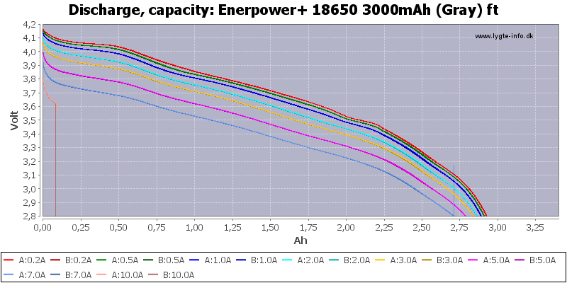 Enerpower+%2018650%203000mAh%20(Gray)%20ft-Capacity