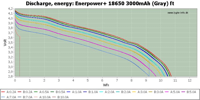 Enerpower+%2018650%203000mAh%20(Gray)%20ft-Energy