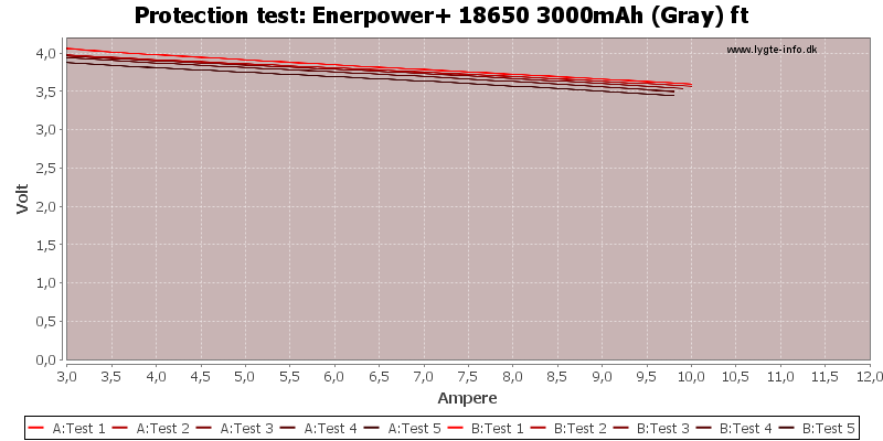 Enerpower+%2018650%203000mAh%20(Gray)%20ft-TripCurrent