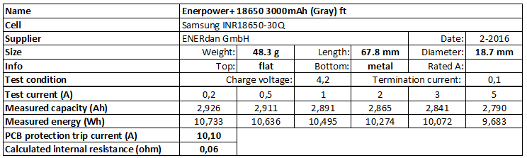 Enerpower+%2018650%203000mAh%20(Gray)%20ft-info