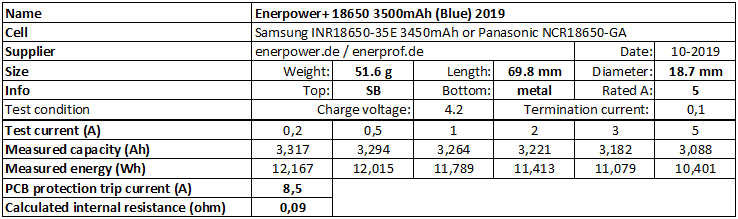 Enerpower+%2018650%203500mAh%20(Blue)%202019-info