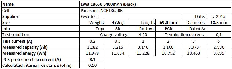 Evva%2018650%203400mAh%20(Black)-info
