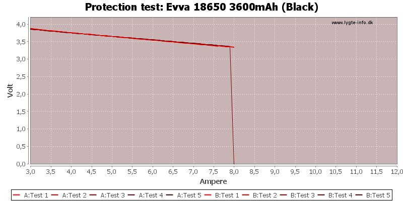 Evva%2018650%203600mAh%20(Black)-TripCurrent