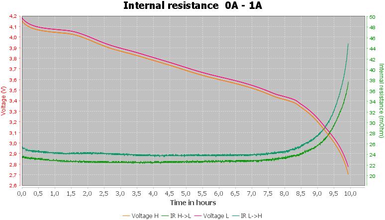 Discharge-Evva%2021700%205000mAh%20%28Black-silver%29%202021-pulse-1.0%2010%2010-IR