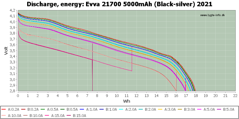 Evva%2021700%205000mAh%20(Black-silver)%202021-Energy