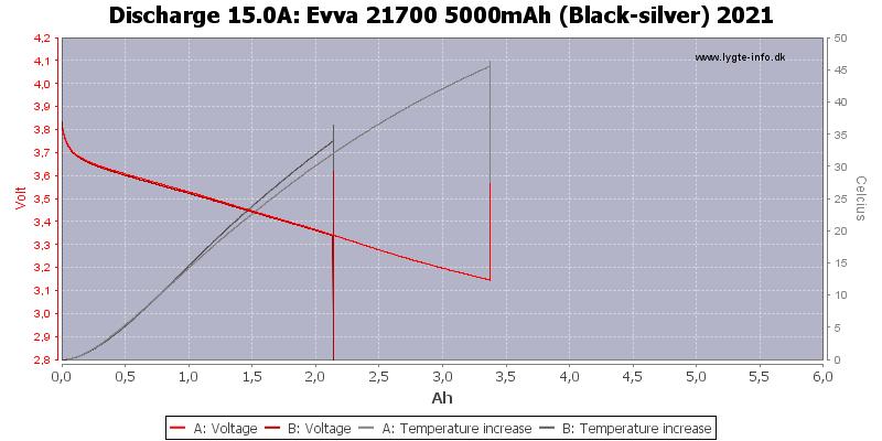Evva%2021700%205000mAh%20(Black-silver)%202021-Temp-15.0