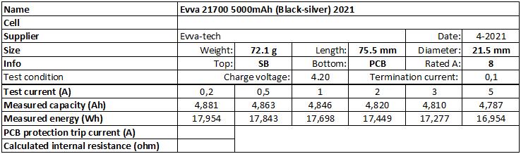 Evva%2021700%205000mAh%20(Black-silver)%202021-info