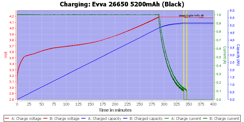 Evva%2026650%205200mAh%20(Black)-Charge