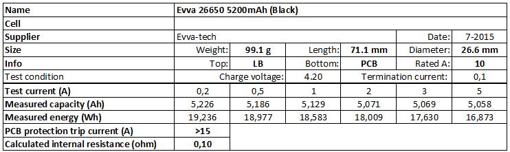 Evva%2026650%205200mAh%20(Black)-info