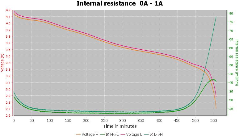 Discharge-FST%2021700%204500mAh%20%28Pink%29-pulse-1.0%2010%2010-IR