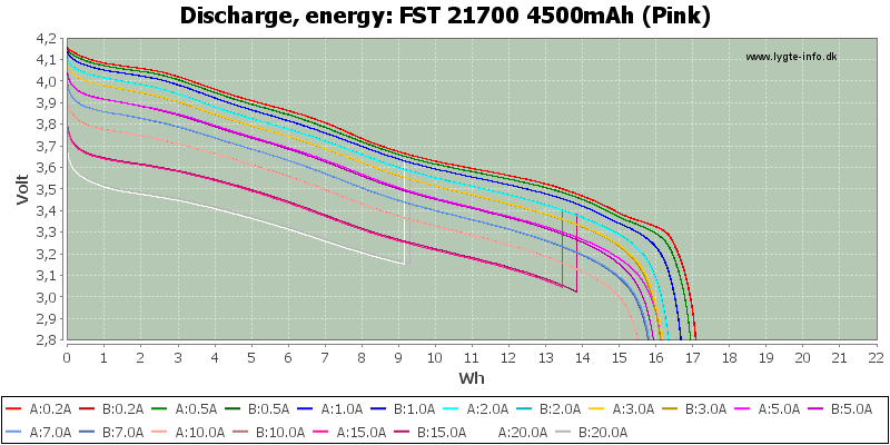 FST%2021700%204500mAh%20(Pink)-Energy