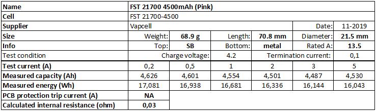 FST%2021700%204500mAh%20(Pink)-info