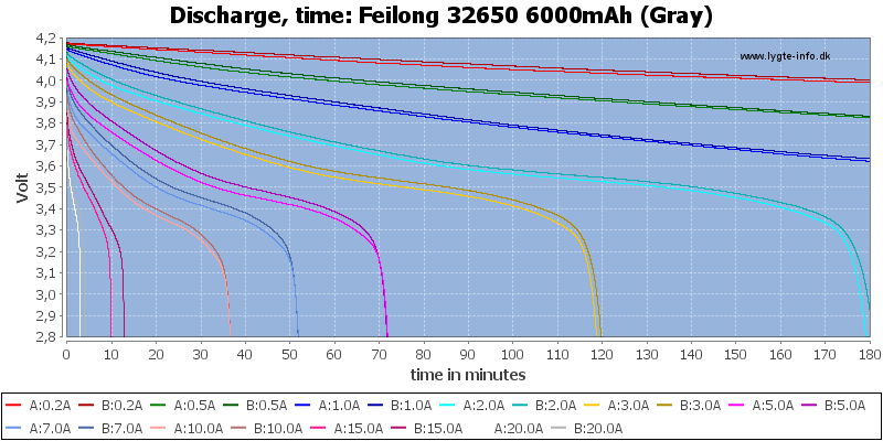 Feilong%2032650%206000mAh%20(Gray)-CapacityTime