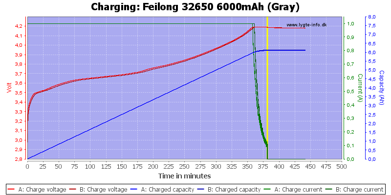 Feilong%2032650%206000mAh%20(Gray)-Charge