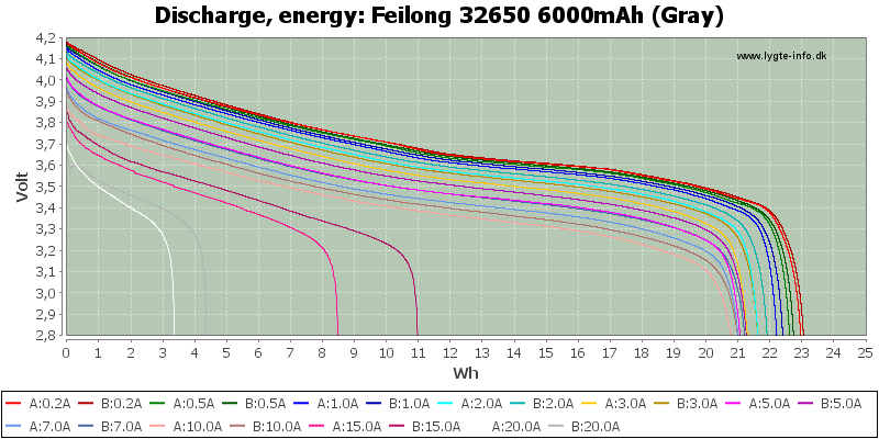 Feilong%2032650%206000mAh%20(Gray)-Energy