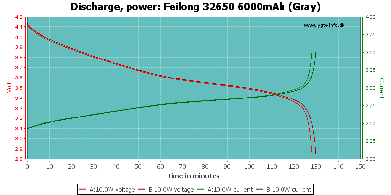 Feilong%2032650%206000mAh%20(Gray)-PowerLoadTime