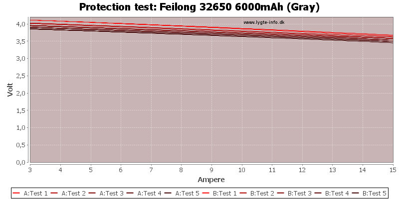 Feilong%2032650%206000mAh%20(Gray)-TripCurrent