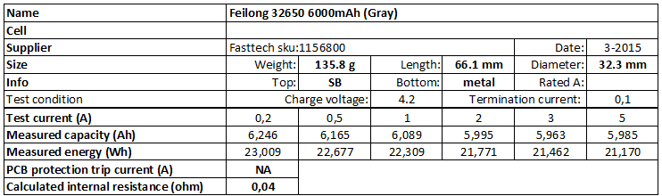 Feilong%2032650%206000mAh%20(Gray)-info