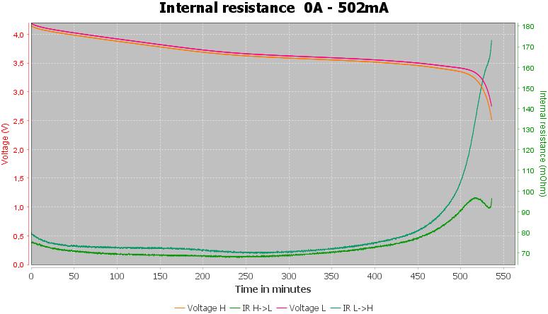 Discharge-Fitorch%2026350%20USB%20UC20R%202000mAh%20%28Black-Orange%29-pulse-0.5%2010%2010-IR