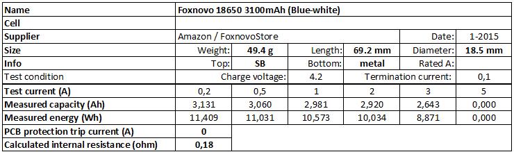 Foxnovo%2018650%203100mAh%20(Blue-white)-info