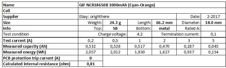 GIF%20NCR18650B%203000mAh%20(Cyan-Orange)-info