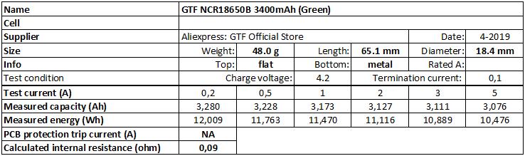 GTF%20NCR18650B%203400mAh%20(Green)-info