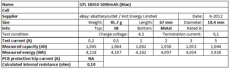 GTL%2018650%205000mAh%20(Blue)-info