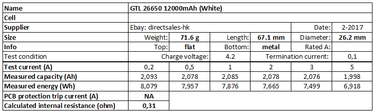 GTL%2026650%2012000mAh%20(White)-info