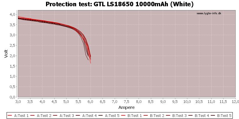 GTL%20LS18650%2010000mAh%20(White)-TripCurrent