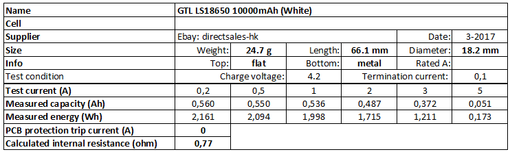 GTL%20LS18650%2010000mAh%20(White)-info