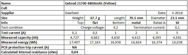 Geteed%2021700%204800mAh%20%28Yellow%29-info
