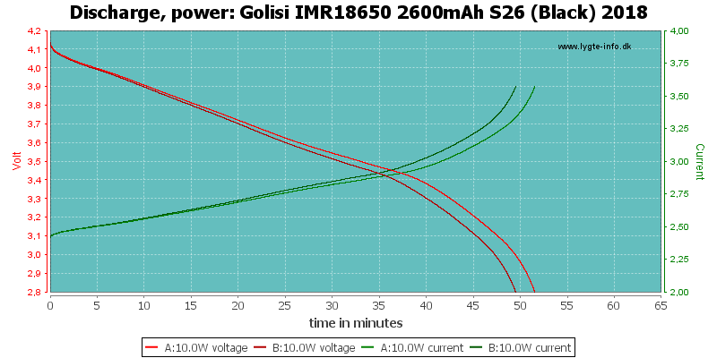 Golisi%20IMR18650%202600mAh%20S26%20(Black)%202018-PowerLoadTime
