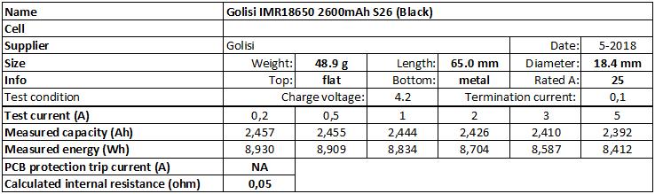 Golisi%20IMR18650%202600mAh%20S26%20(Black)%202018-info