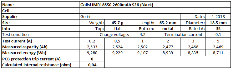 Golisi%20IMR18650%202600mAh%20S26%20(Black)-info