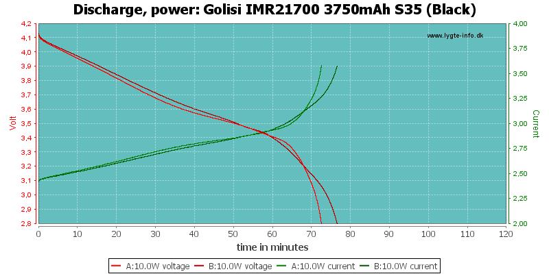 Golisi%20IMR21700%203750mAh%20S35%20(Black)-PowerLoadTime