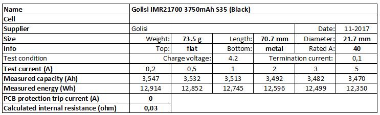 Golisi%20IMR21700%203750mAh%20S35%20(Black)-info