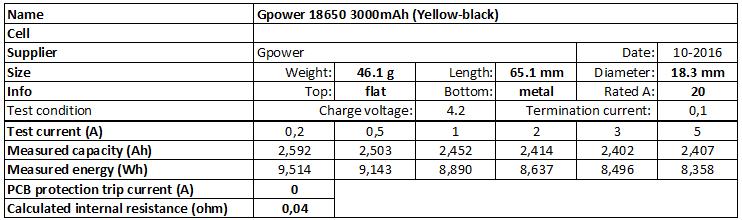 Gpower%2018650%203000mAh%20(Yellow-black)-info